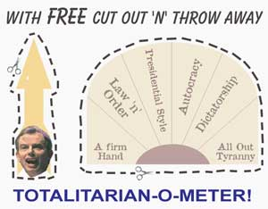 Free cut out 'n' throw away Totalitarian-o-meter!